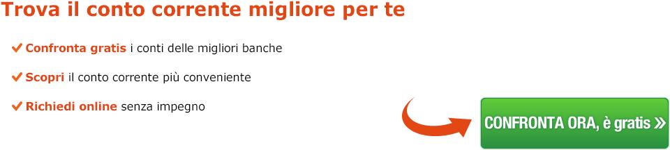Fineco forex forum